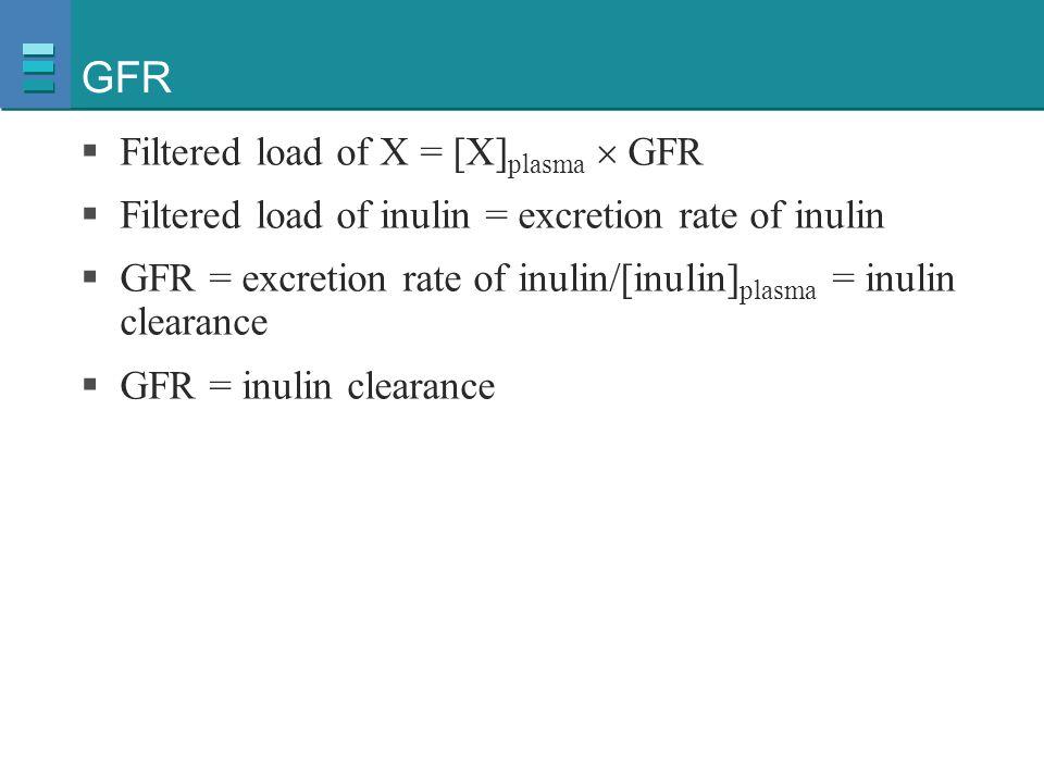 GFR Filtered load of X = [X]plasma  GFR